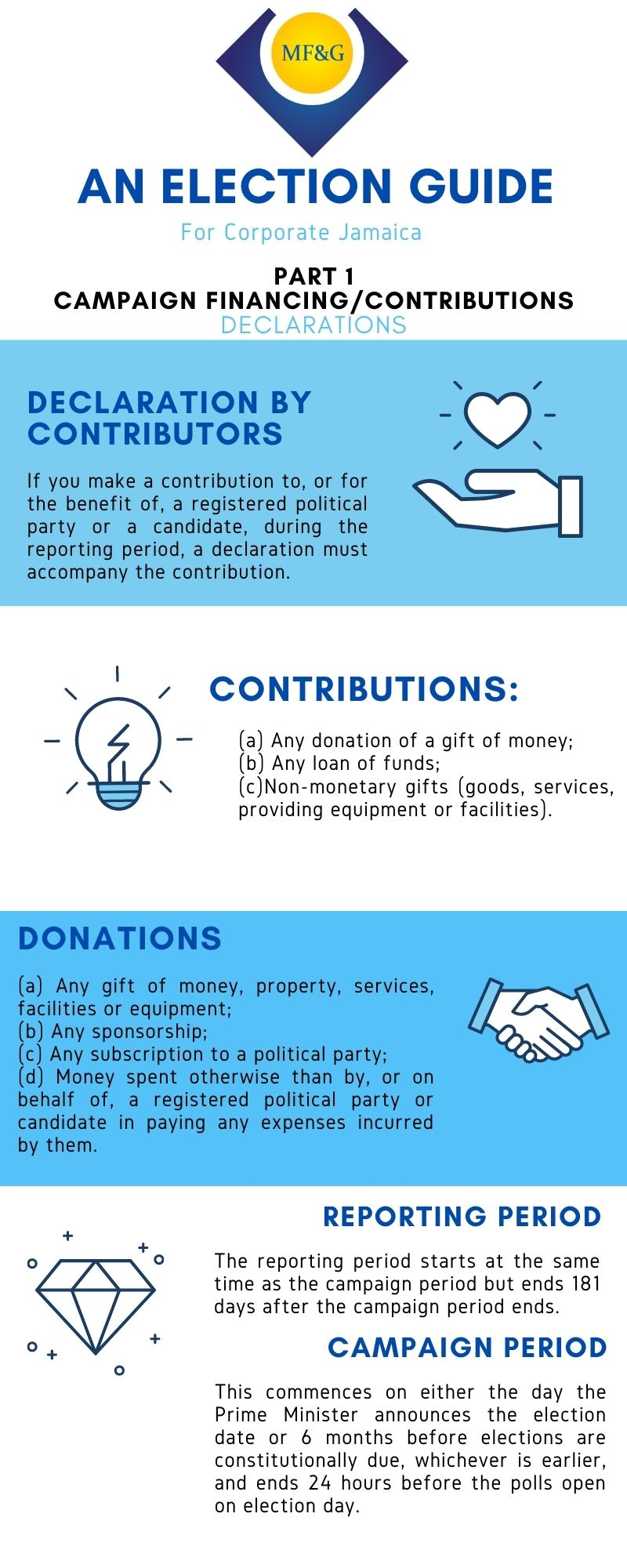 An Election Guide for Corporate Jamaica Part 1 (1).jpg