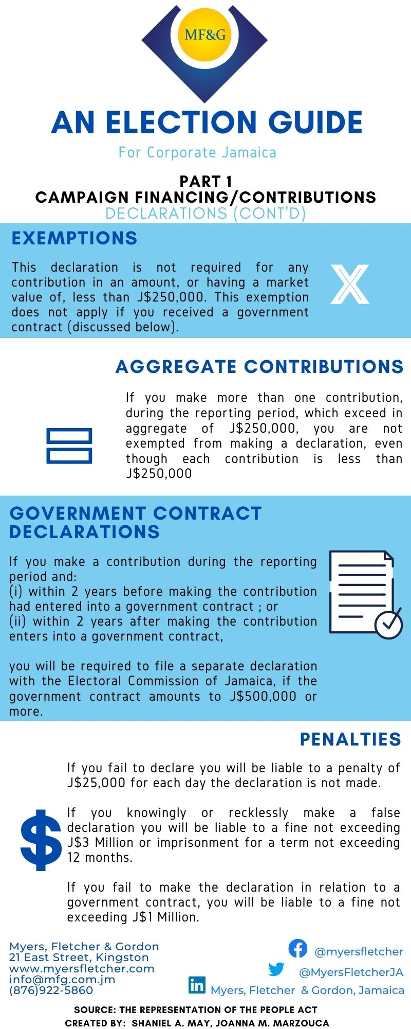 An Election Guide for Corporate Jamaica Part 1 (2).jpg